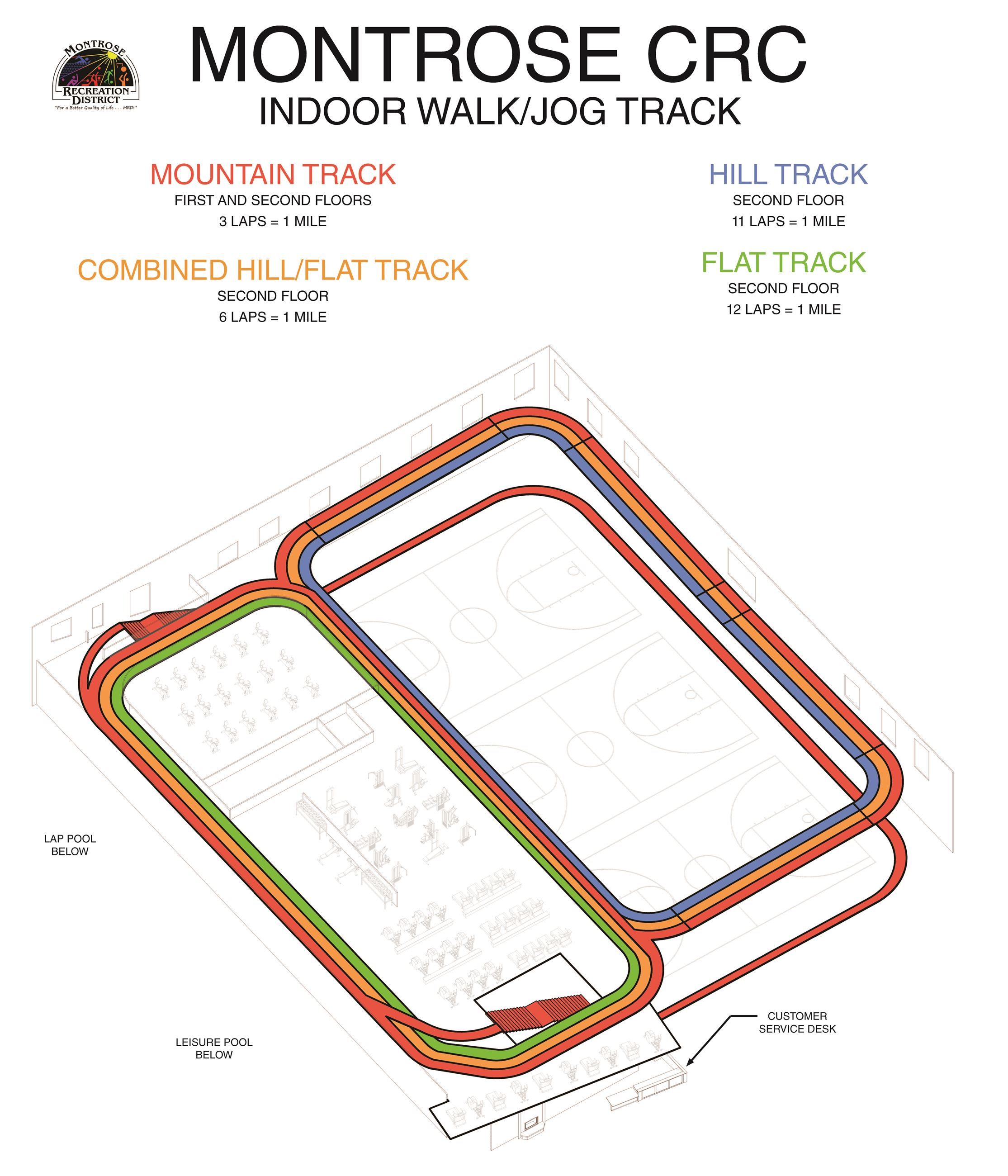 Track Routes Sign Final 1.6.17_Page_1